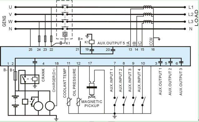 backup generator wiring