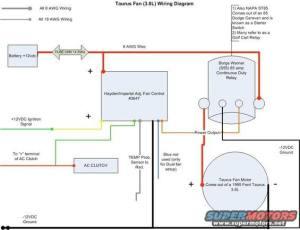 Cummins 12 valve electric fan install write up  Diesel