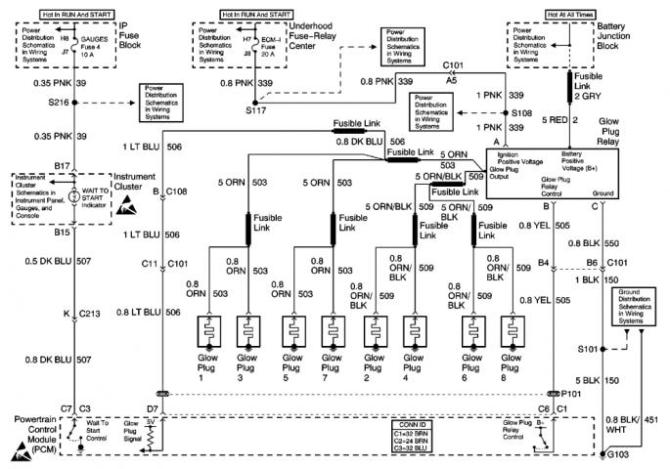 6 2 diesel chevy glow plug wiring diagram  pioneer deh