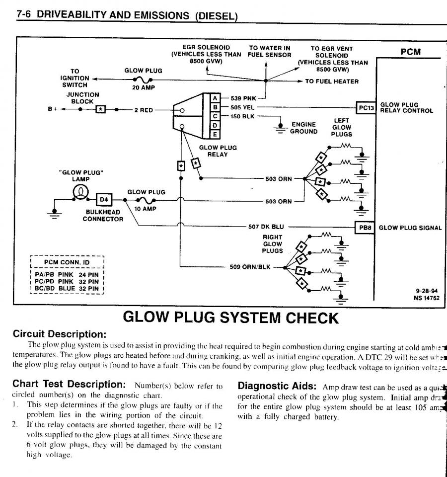 Unique Glow Plug Relay Wiring Diagram Frieze - Electrical Diagram ...