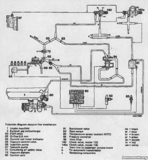 OM617 repower vacuum questions  Diesel Bombers
