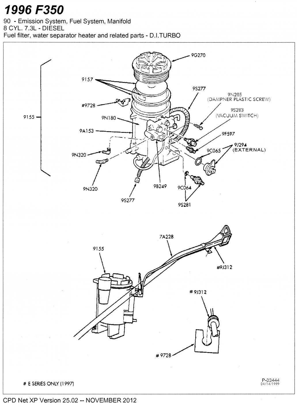 7 3 Powerstroke Engine Oil Diagram 7 3l Powerstroke Oil Flow Diagram Wiring Diagram Odicis