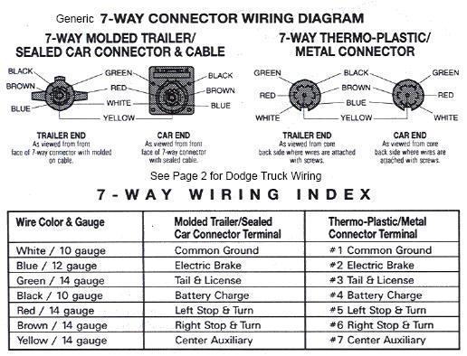 6 way trailer plug wiring diagram dodge truck  renault