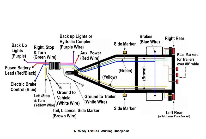 3638d1204648873 trailer wiring diagram truck side tailer diagram?resizeu003d665%2C450u0026sslu003d1 trailer wiring diagram for 4 way, 5 way, 6 way and 7 way circuits,Lowes Trailer Wiring Diagram