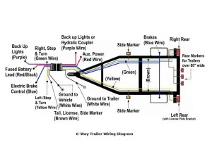 Trailer Wiring Diagram  Truck Side  Diesel Bombers