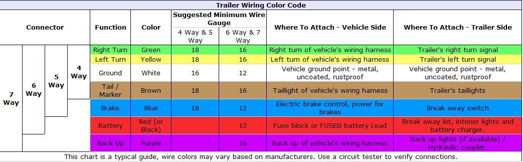 99 Ford F350 Trailer Wiring Diagram - Wiring Diagram