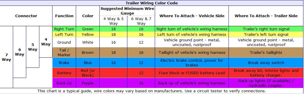 2011 dodge ram 3500 trailer wiring diagram efcaviation 2009 dodge ram 1500 wiring diagram dodge ram trailer wiring 206 asfbconference2016 Image collections