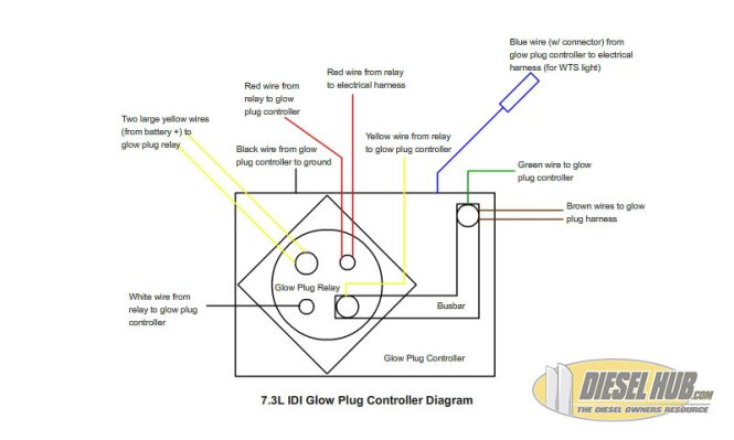 wiring diagram for glow plug relay 7 3 wiring glow plug wiring diagram 7 3 idi wiring diagram on wiring diagram for glow plug relay