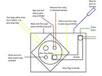 73L IDI Glow Plug ControllerRelay Replacement