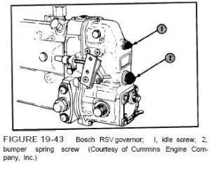 Bosch Injection Pump Adjusting Idle Speed   Diesel Engine