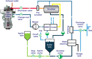 Maxxforce Engine Diagram Fuel Pump | Schematic Diagram