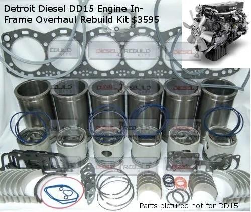 In-Frame Overhaul Rebuild Kit | Detroit Diesel DD15 Engine