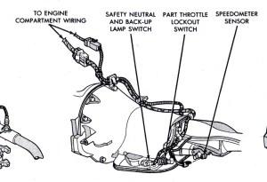 Neutral switch and VSS wiring  Dodge Diesel  Diesel