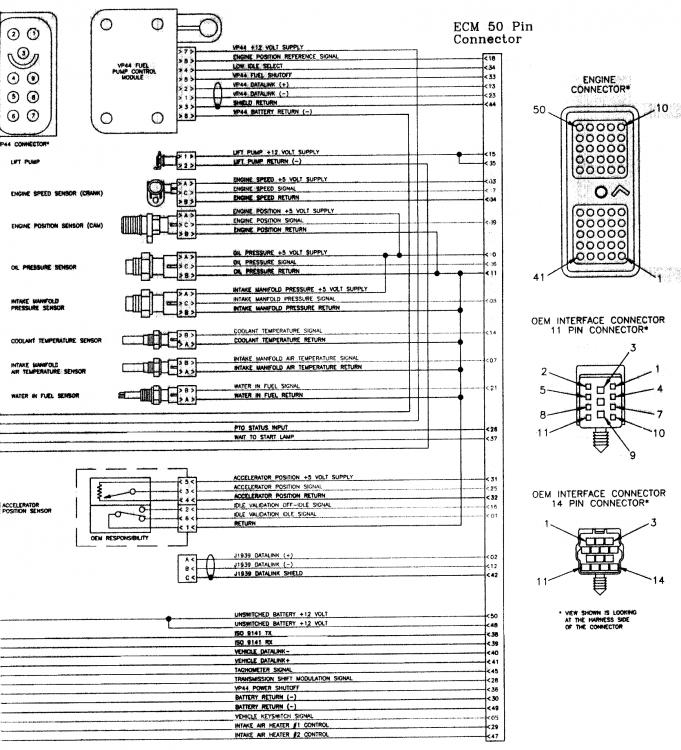 dodge ram ignition switch wiring diagram  2002 dodge ram 1500 wiring harness diagram jodebal com on 1998 dodge ram 1500 ignition switch