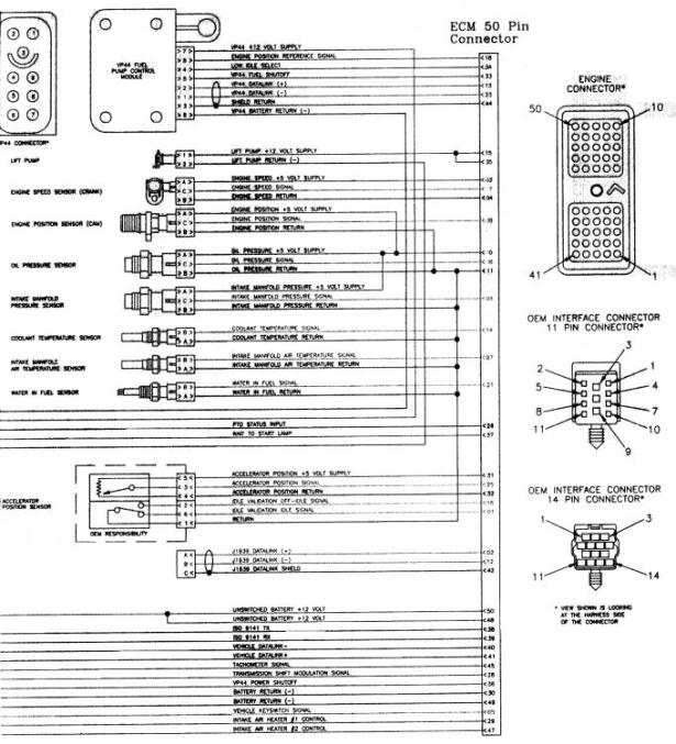 trailer wiring diagram for dodge durango trailer 1998 dodge durango trailer wiring diagram 1998 auto wiring on trailer wiring diagram for dodge durango