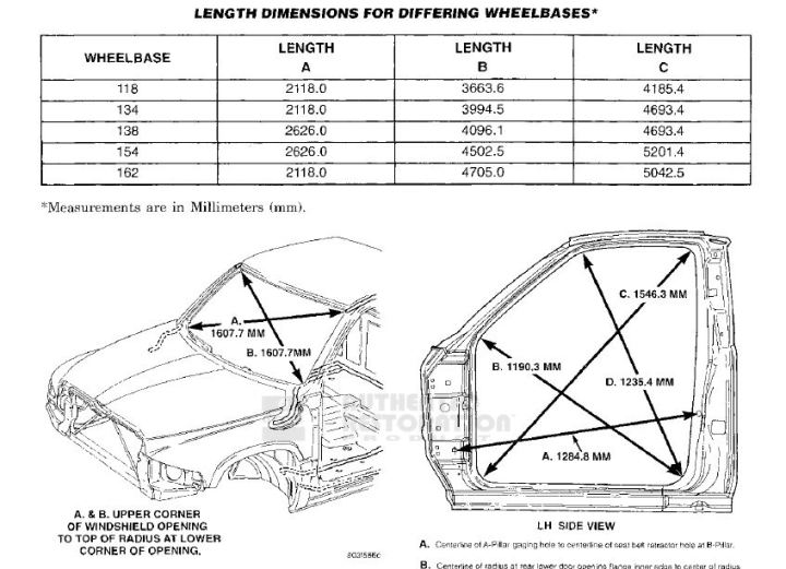 Dodge Ram Frame Dimensions
