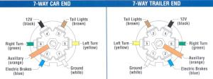 7 Way Wiring Diagram  Dodge Diesel  Diesel Truck