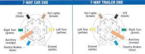 7 Way Wiring Diagram  Dodge Diesel  Diesel Truck