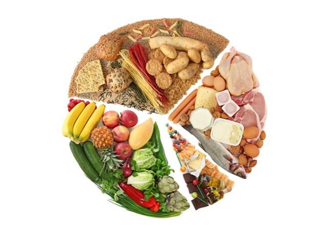 Dieta Settimanale Per Colesterolo Alto : Dieta per il colesterolo alto lc dieta