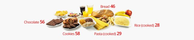 Carbohydrates in grains (like bread, pasta, rice) and added sugars