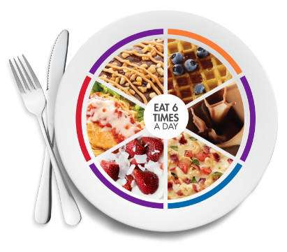 What is nutrisystem see how the nutrisystem diet rates what is the nutrisystem diet solutioingenieria Image collections