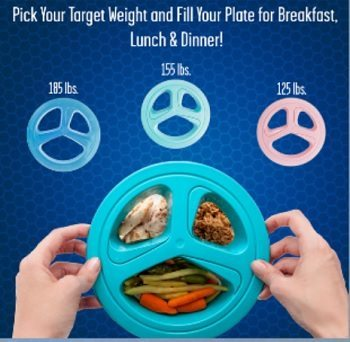 Skinny Plate | Portion Control Plates