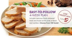 What's in the Nutrisystem Turbo 10 Diet Food Program?