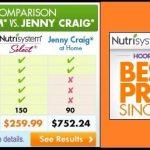 Nutrisystem and Jenny Craig