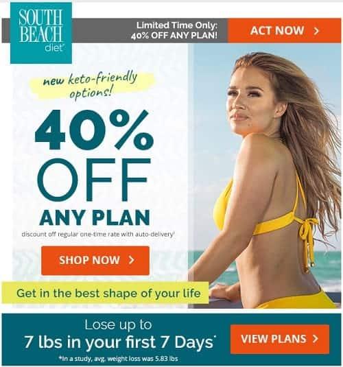South Beach Keto Plan