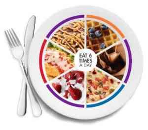 Nutrisystem Diet Plan