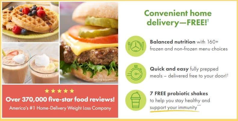 Nutrisystem Home Delivery Plan
