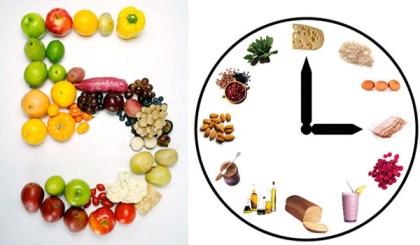 5 comidas al dia - Que son los malos hábitos alimenticios