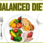 Living With A Balanced Diet