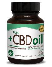 Diet of Common Sense CBD-oil-Capsules