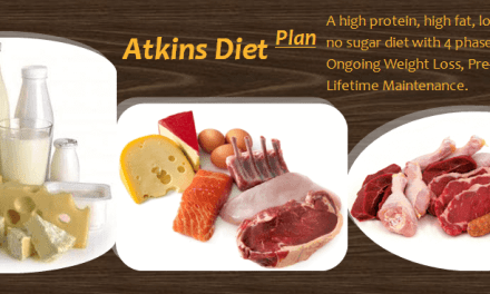 How Does Atkins Diet Help You Losing Weight?