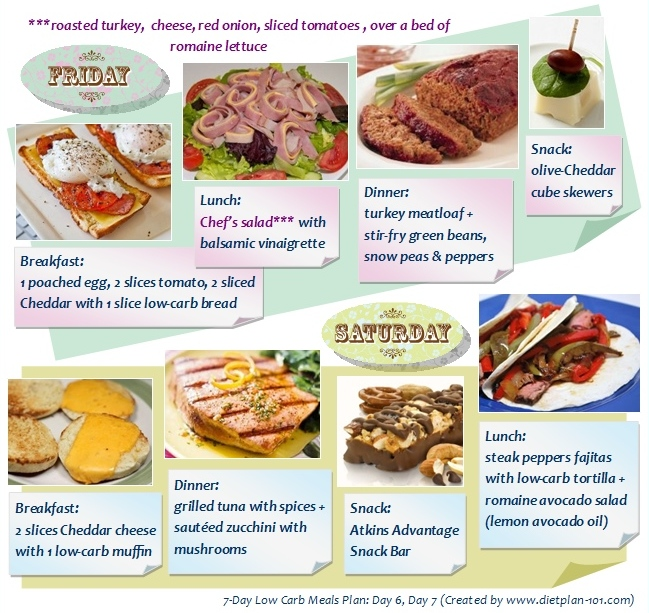 Low Carb Diet Foods Reddit