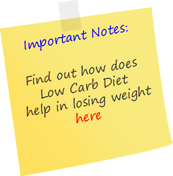low-carb-help-losing-weight