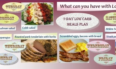 What Foods Are in Your Low Carb Meals Plan?