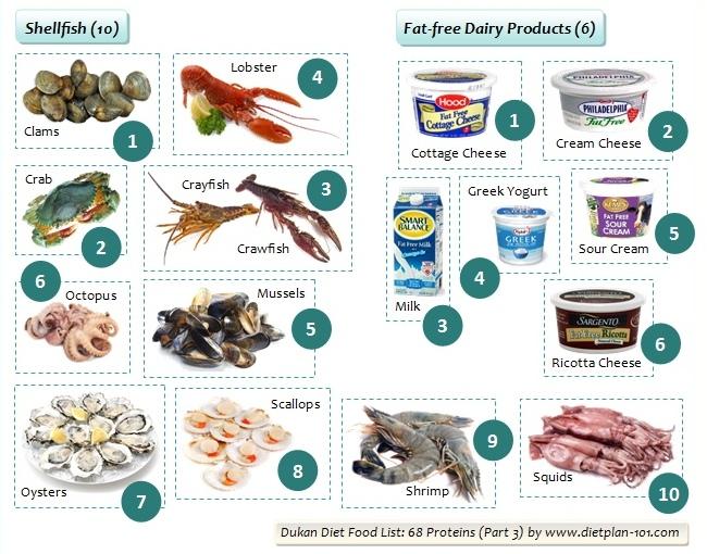 dukan-food-list-68-proteins-part3