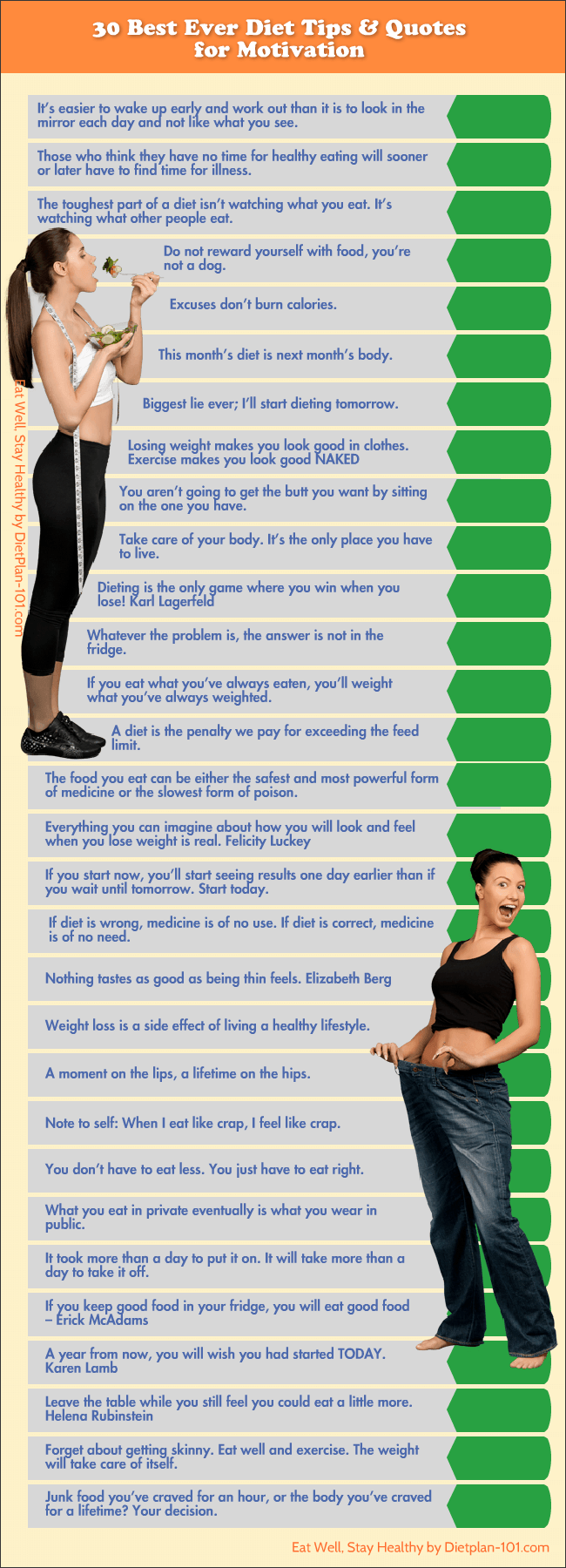 30 Best Ever Diet Tips Quotes For Motivation Diet Plan 101