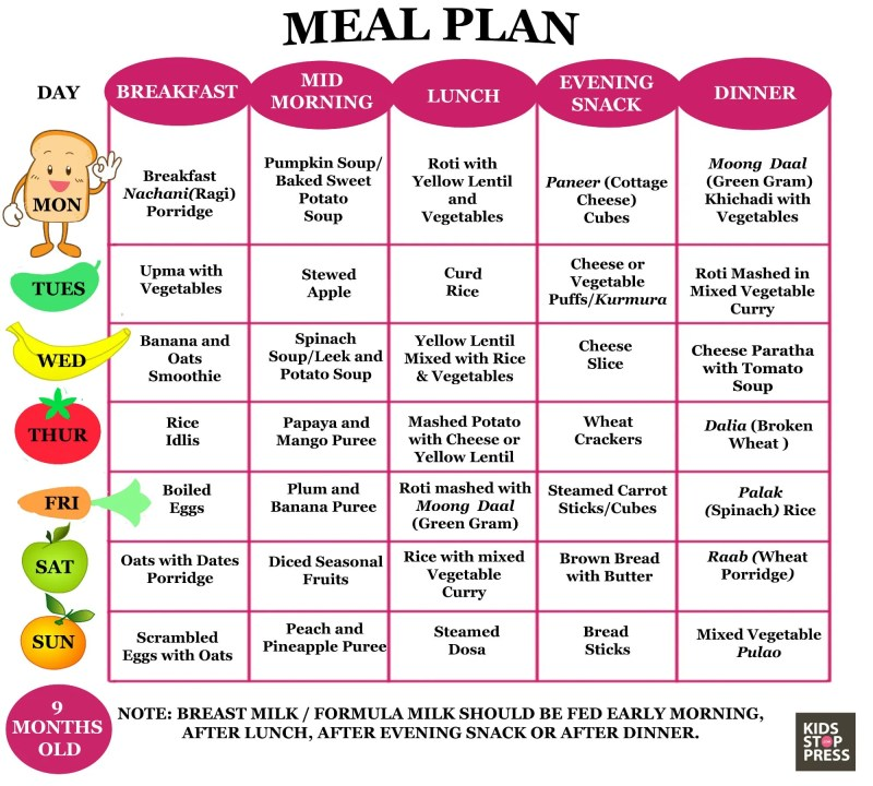 Baby And Solid Foods Schedule