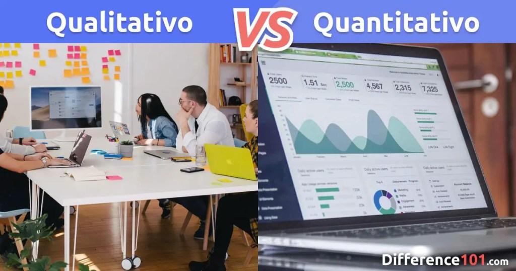 Qualitativo e Quantitativo: Qual é a diferença entre Qualitativo e Quantitativo?