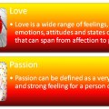 Difference Between Love and Passion