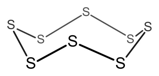 Key Difference Between Organic and Inorganic Substances