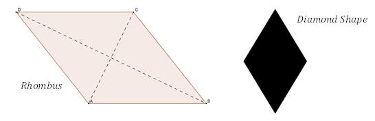 Rhombus (Diamond Shape)