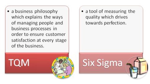Difference Between TQM and Six Sigma