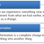 Difference Between Change and Transformation