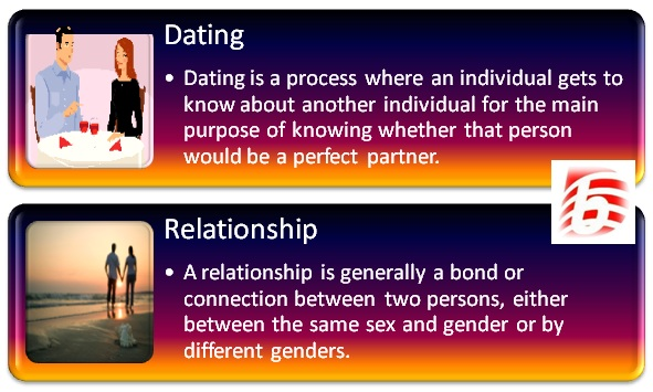 a good dating sites app