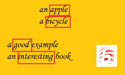 Difference Between A and An in English Grammar