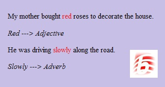 Difference Between Adjectives and Adverbs